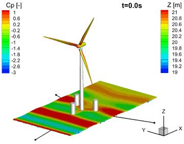 Articles about Wind Turbines - tribunedigital-thecourant